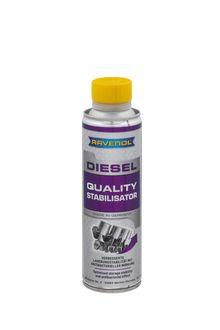 Diesel Quality Stabilisator