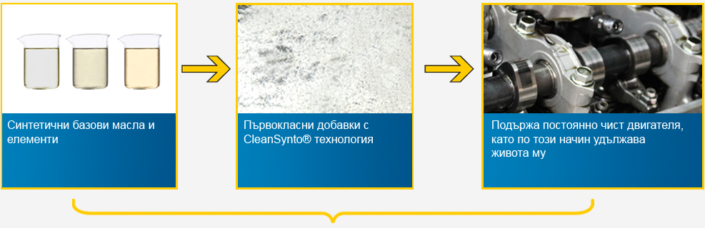 cleansynto-2